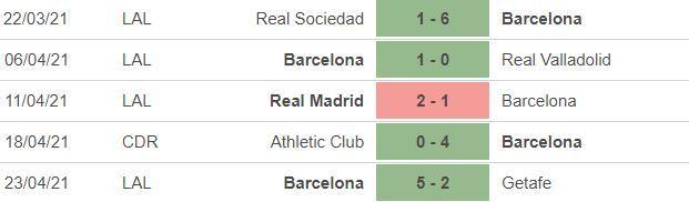 Nhận định Villarreal vs Barca: Không thể cản Messi