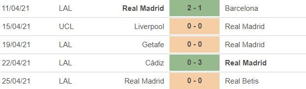 Nhận định Real Madrid vs Chelsea: Cuộc chiến thực dụng