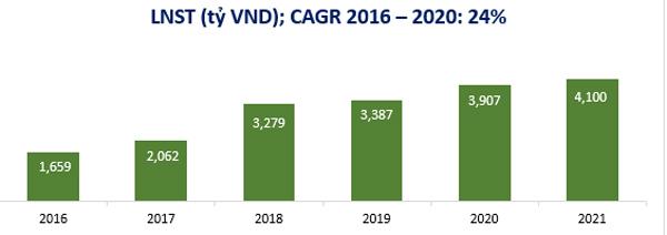 Đến 2023, Novaland dự kiến lợi nhuận 2 tỷ USD từ ba siêu dự án