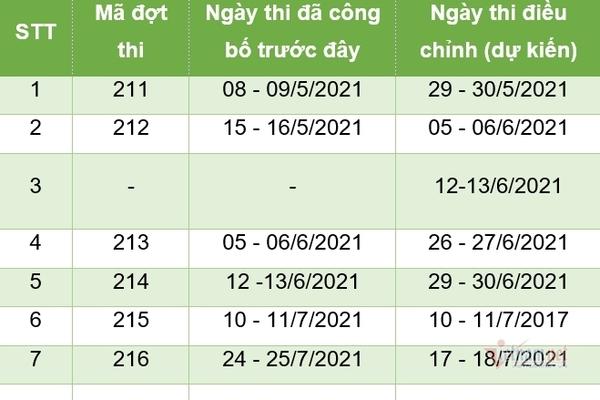 ĐH Quốc gia Hà Nội lùi lịch thi đánh giá năng lực năm 2021