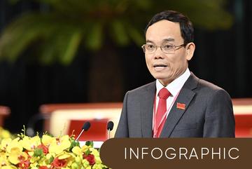 Chân dung tân Bí thư Hải Phòng Trần Lưu Quang