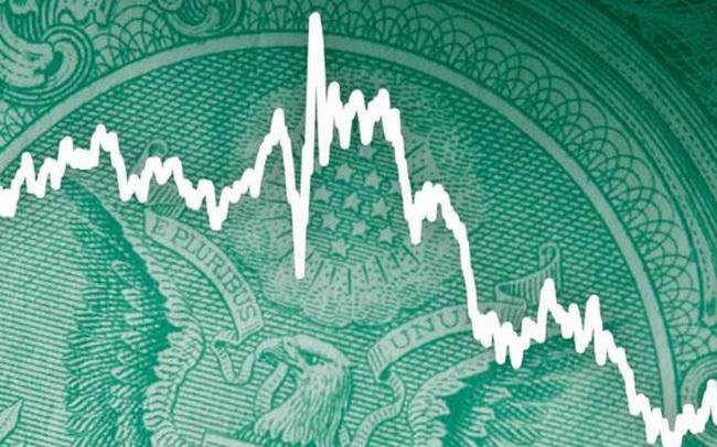 Vì sao đồng USD chịu áp lực mất giá dù kinh tế Mỹ đang phục hồi mạnh?