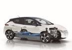 """""""Đọ"""" cảm giác lái và  độ an toàn giữa xe điện với xe xăng"""