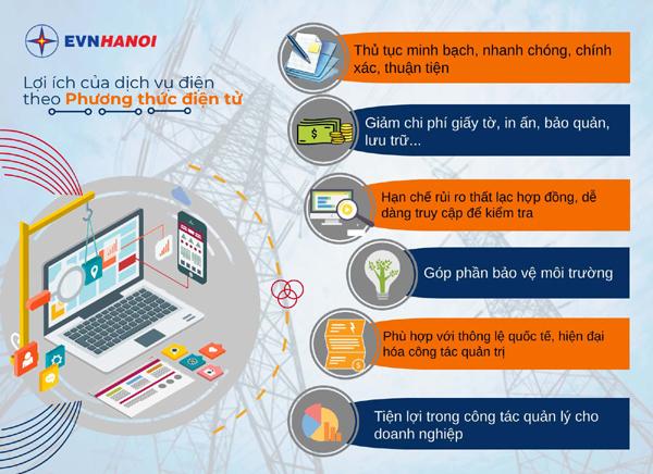 EVNHANOI đẩy mạnh số hóa, cung cấp dịch vụ điện trực tuyến khắp Thủ đô