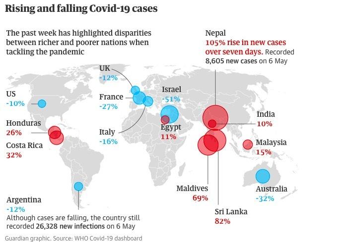 Bức tranh đối lập lột tả độ tàn phá của dịch Covid-19