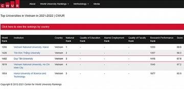 Five Vietnamese universities make World University Rankings