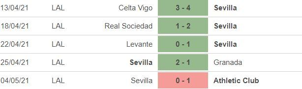 Nhận định Real Madrid vs Sevilla: Đánh chiếm ngôi đầu