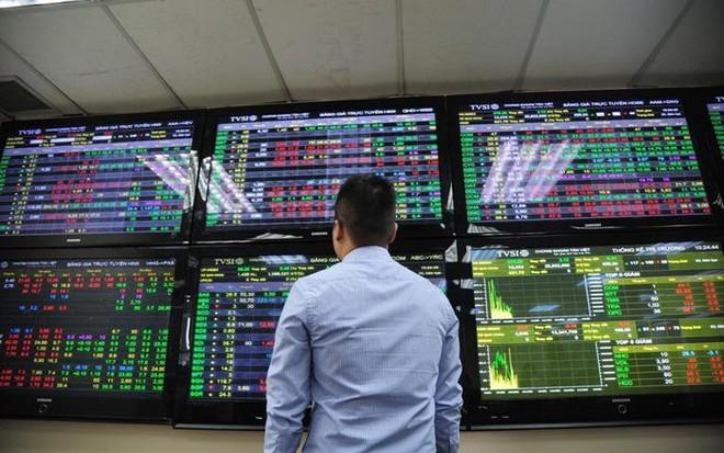 Covid-19,VN Index,stock market