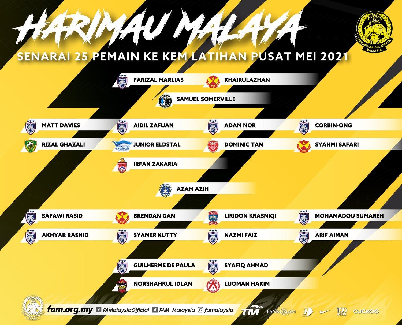 Malaysia triệu tập 'ngoại binh' đấu Việt Nam