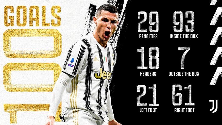 Ronaldo lập kỷ lục vĩ đại, Juventus nuôi hi vọng vé C1