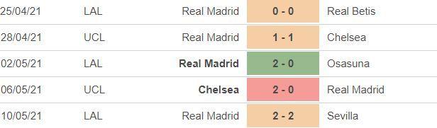 Nhận định Granada vs Real Madrid: Vượt qua cực hạn