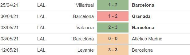 Nhận định Barca vs Celta Vigo: Níu giữ hay tan vỡ giấc mơ