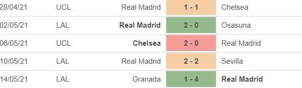 Nhận định Bilbao vs Real Madrid: 3 điểm là lẽ sống