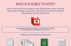 Who is eligible to vote?