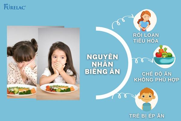 Chọn sữa cho trẻ biếng ăn: Lời khuyên từ chuyên gia dinh dưỡng