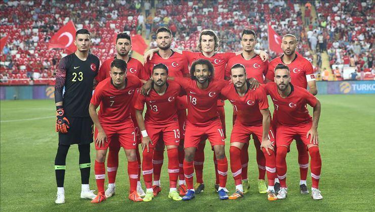 Danh sách ĐT Thổ Nhĩ Kỳ EURO 2020
