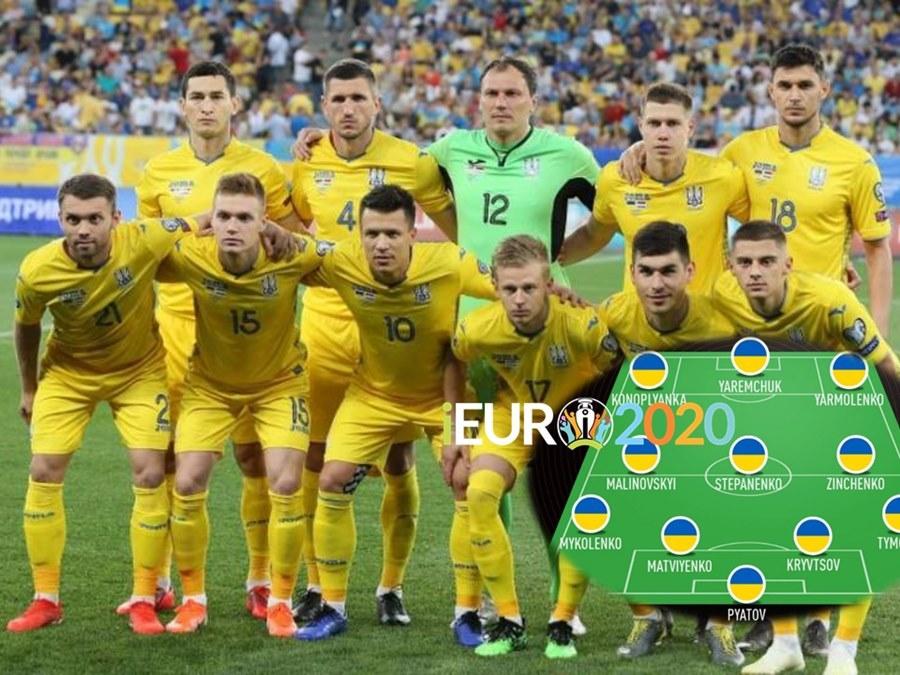 Danh sách ĐT Ukraine dự EURO 2020