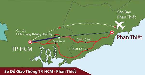 Phát triển hạ tầng - cơ hội cho bất động sản Phan Thiết