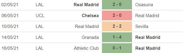 Nhận định Real Madrid vs Villarreal: Chiến đấu đến cùng