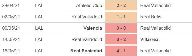 Nhận định Valladolid vs Atletico: Thời khắc lịch sử