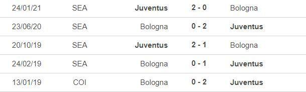 Nhận định Bologna vs Juventus: Tất cả vì vé C1