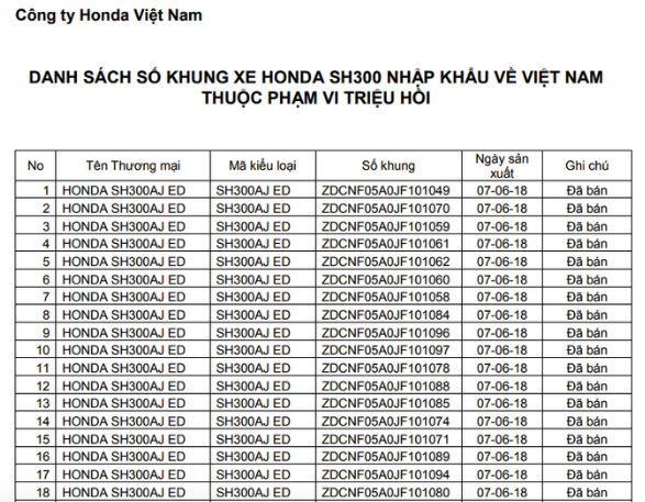 Hơn 1.300 xe Honda SH 300i bị triệu hồi tại Việt Nam
