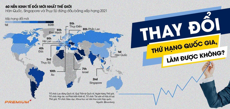 Improving Vietnam's rankings – is it possible?