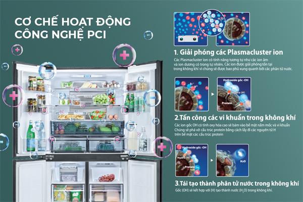 Sharp gây ấn tượng với dòng tủ lạnh diệt khuẩn mới