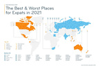 Vietnam in top 10 world's best places for expats: international survey