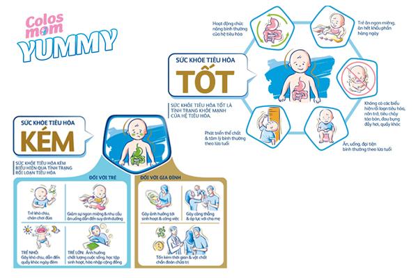 Bù 'khoảng trống miễn dịch' cho trẻ bằng kháng thể tự nhiên IgG trong sữa non