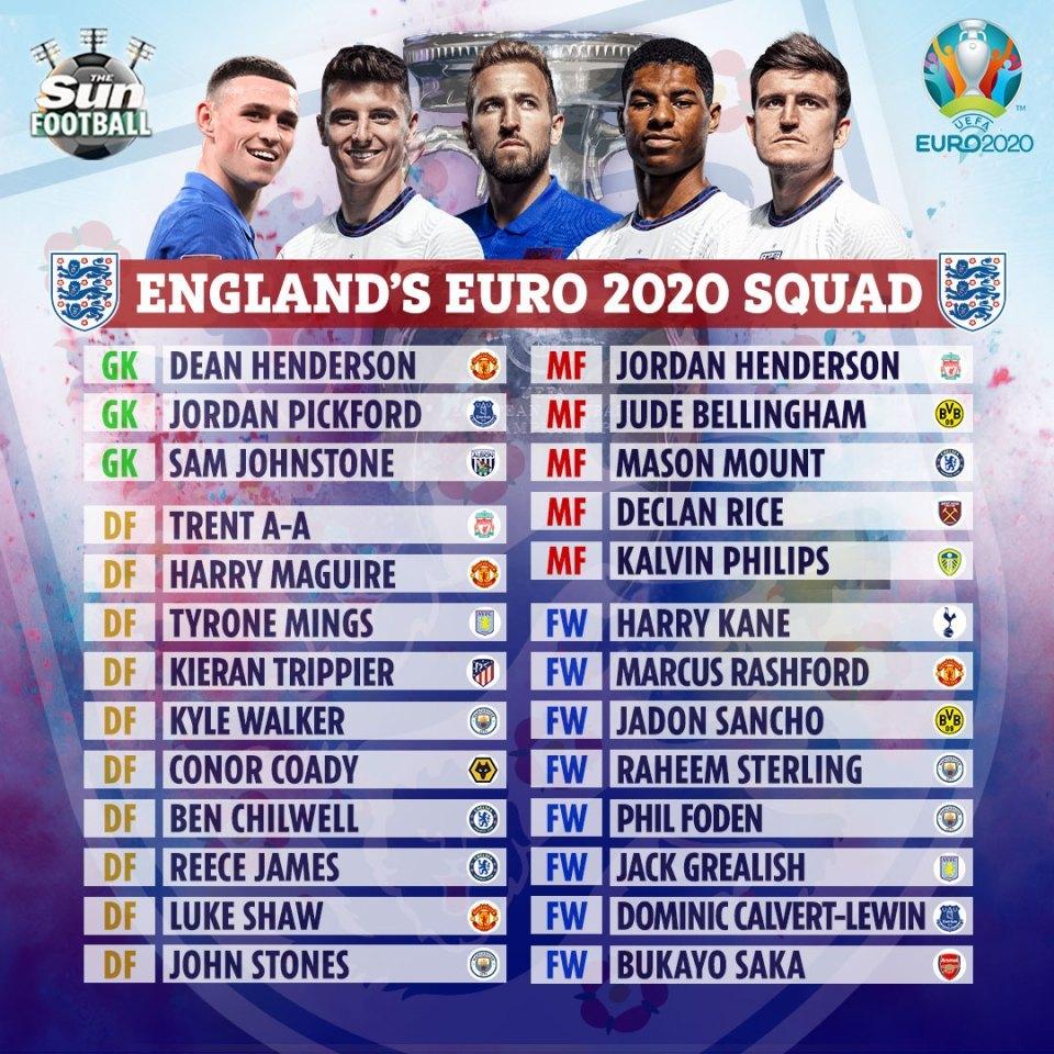 Tuyển Anh công bố danh sách 26 cầu thủ dự Euro 2020