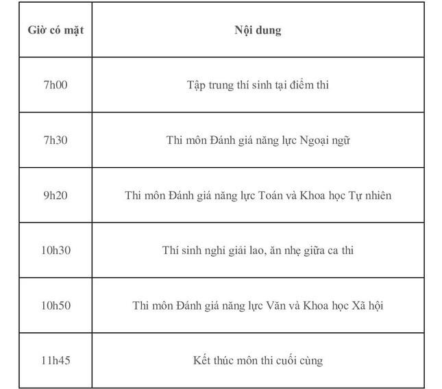 Chuyên Ngoại ngữ 'chốt' thi vào lớp 10 ngày 15/6