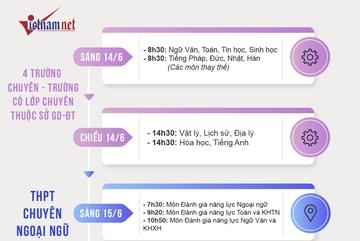 Lịch thi chi tiết vào lớp 10 chuyên tại Hà Nội