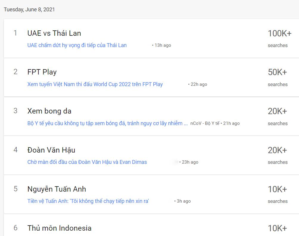 Cầu thủ được dân mạng tìm kiếm nhiều nhất sau khi tuyển Việt Nam 'hạ gục' Indonesia