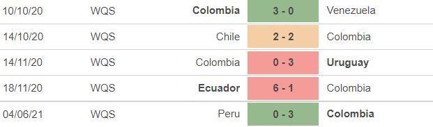 Nhận định Colombia vs Argentina: Cạm bẫy khôn lường