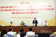 Bốn người tự ứng cử trúng cử ĐBQH khóa XV