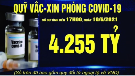 Hơn 264 nghìn lượt người, đơn vị góp Quỹ Vắc xin phòng, chống Covid-19