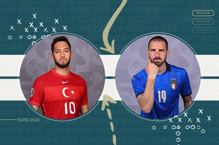 Link xem trực tiếp Italy vs Thổ Nhĩ Kỳ, 02h ngày 12/6