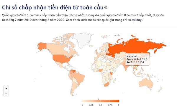"""Người Việt kiếm lời hơn 9.000 tỷ đồng nhờ """"tiền ảo"""" trong năm 2020"""