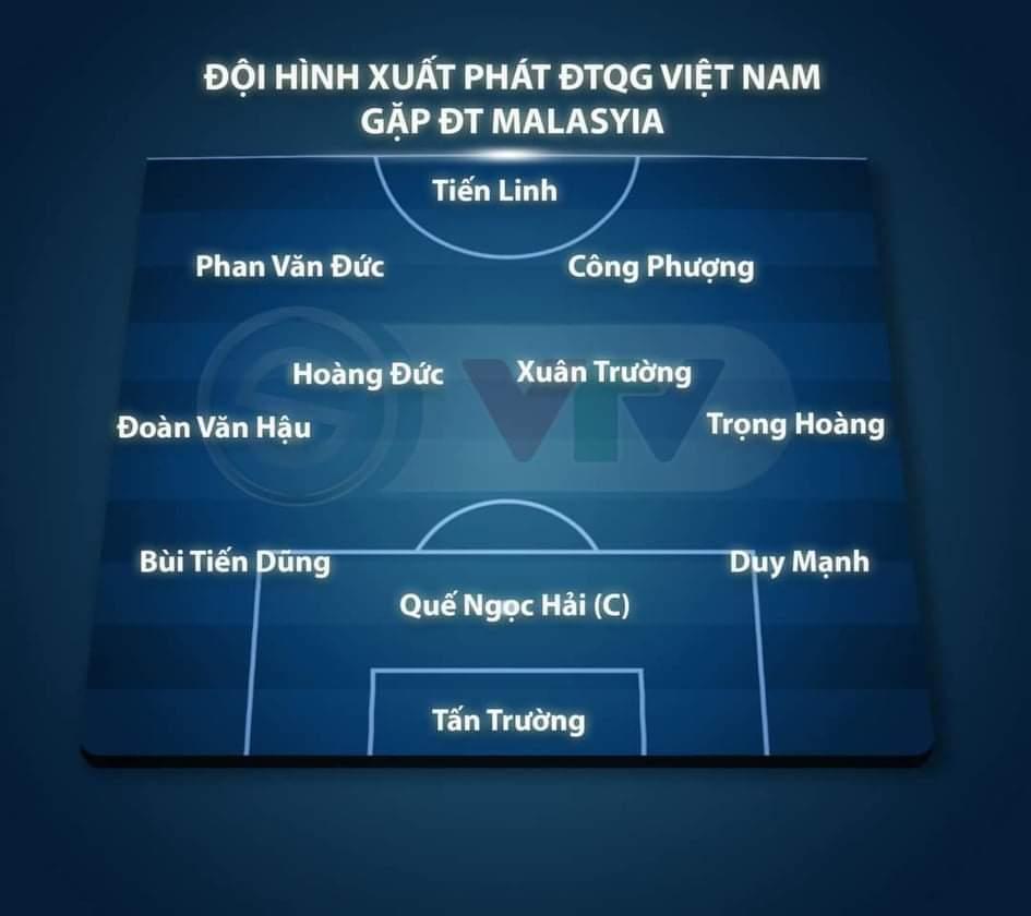 Đội hình xuất phát của tuyển Việt Nam