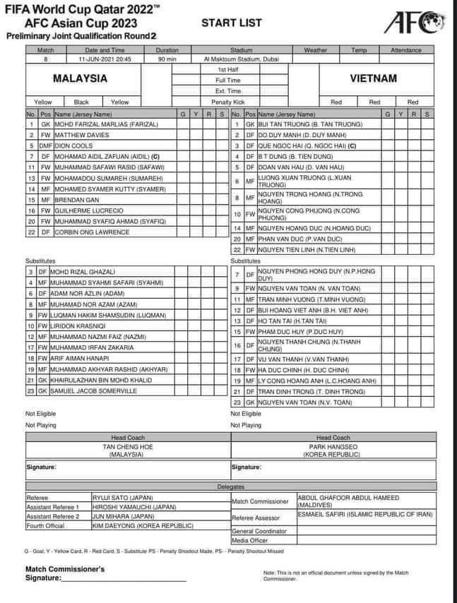 Danh sách thi đấu Việt Nam vs Malaysia