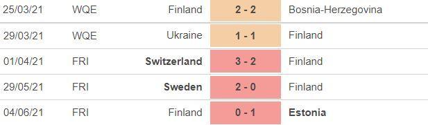 Đan Mạch vs Phần Lan: Sức mạnh những chú lính chì