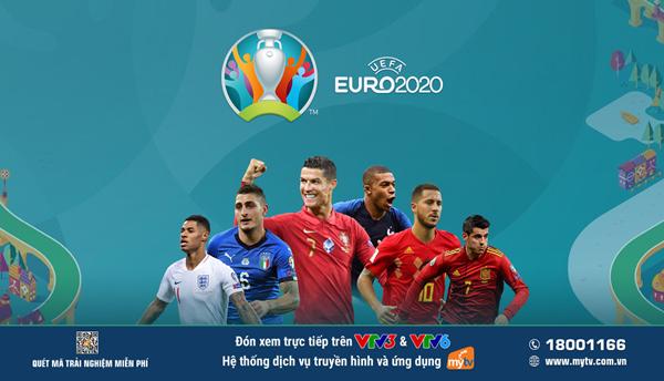 'Ăn bóng đá, ngủ bóng đá' cùng mùa EURO đặc biệt