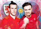 Trực tiếp Xứ Wales vs Thụy Sĩ: Bale đối đầu Shaqiri