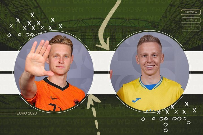 Hà Lan vs Ukraine