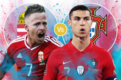 Trực tiếp Hungary vs Bồ Đào Nha: Bay cao cùng Ronaldo