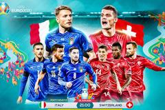 Nhận định Italy vs Thụy Sỹ: Bay cao cùng Azzurri