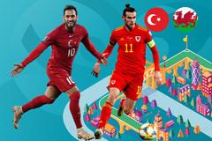 Nhận định Thổ Nhĩ Kỳ vs Wales: Cân sức