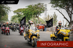 Ấn tượng Honda Việt Nam: Hành trình chinh phục mảng xe phân khối lớn