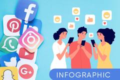 Những quy tắc ứng xử trên mạng xã hội